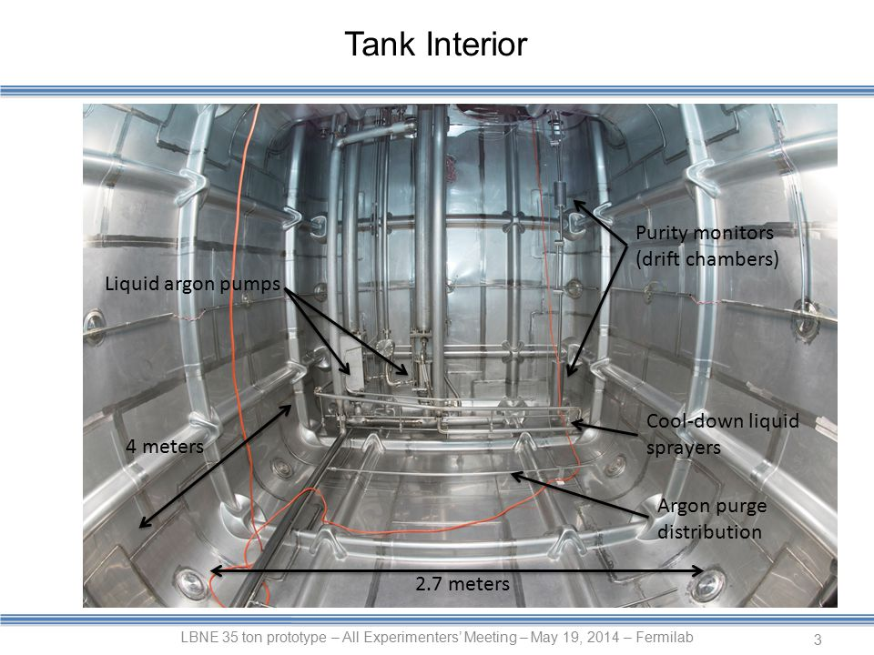 3 Tank Interior LBNE 35 ton prototype – All Experimenters' Meeting – May 19, 2014 – Fermilab Liquid argon pumps Purity monitors (drift chambers) 2.7 m