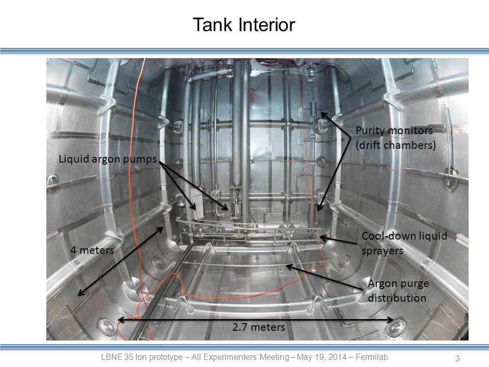 3 Tank Interior LBNE 35 ton prototype – All Experimenters' Meeting – May 19, 2014 – Fermilab Liquid argon pumps Purity monitors (drift chambers) 2.7 meters 4 meters Cool-down liquid sprayers Argon purge distribution
