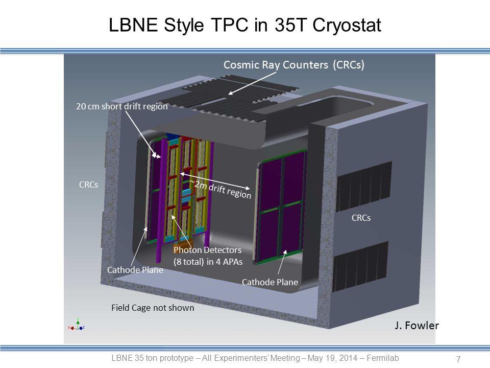 7 LBNE Style TPC in 35T Cryostat ~2m drift region 20 cm short drift region Photon Detectors (8 total) in 4 APAs J.