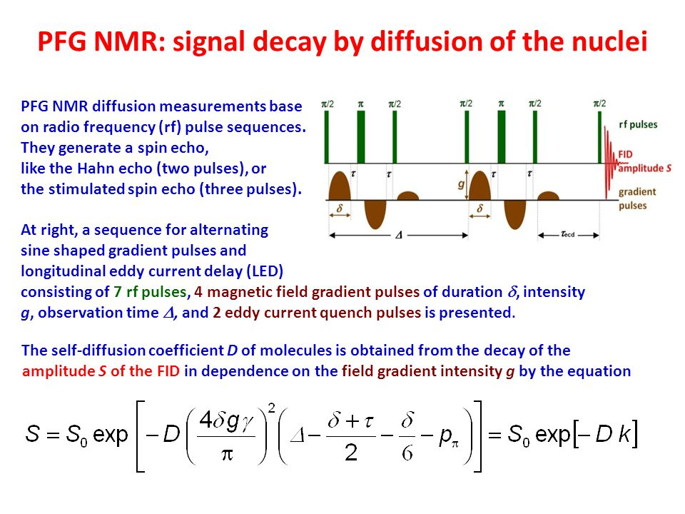 PFG NMR diffusion measurements base on radio frequency (rf) pulse sequences.