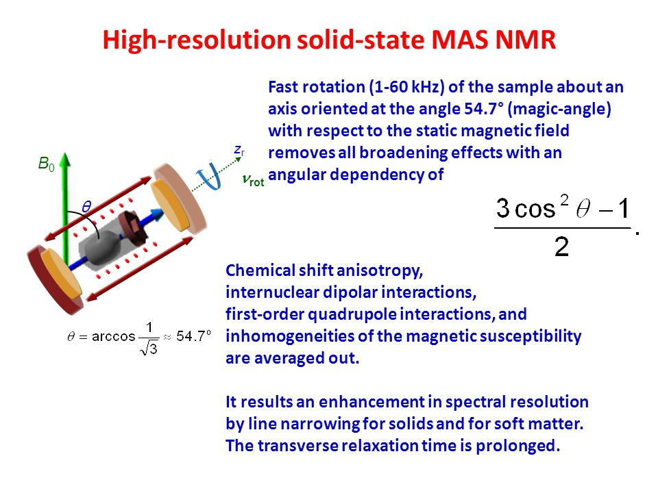 Fast rotation (1-60 kHz) of the sample about an axis oriented at the angle 54.7° (magic-angle) with respect to the static magnetic field removes all broadening effects with an angular dependency of Chemical shift anisotropy, internuclear dipolar interactions, first-order quadrupole interactions, and inhomogeneities of the magnetic susceptibility are averaged out.