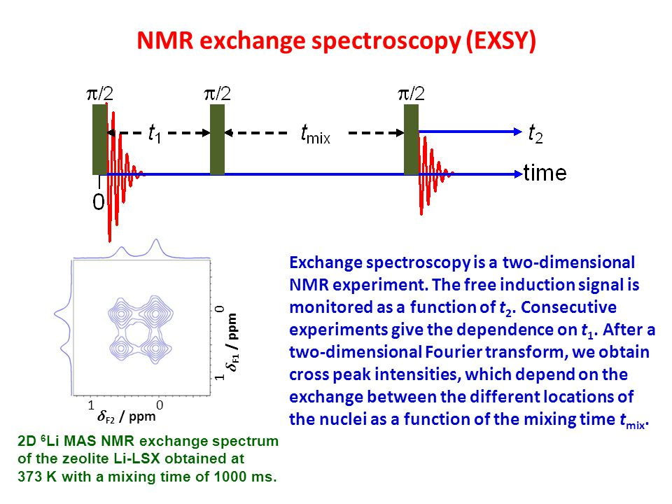 NMR exchange spectroscopy (EXSY) Exchange spectroscopy is a two-dimensional NMR experiment. The free induction signal is monitored as a function of t