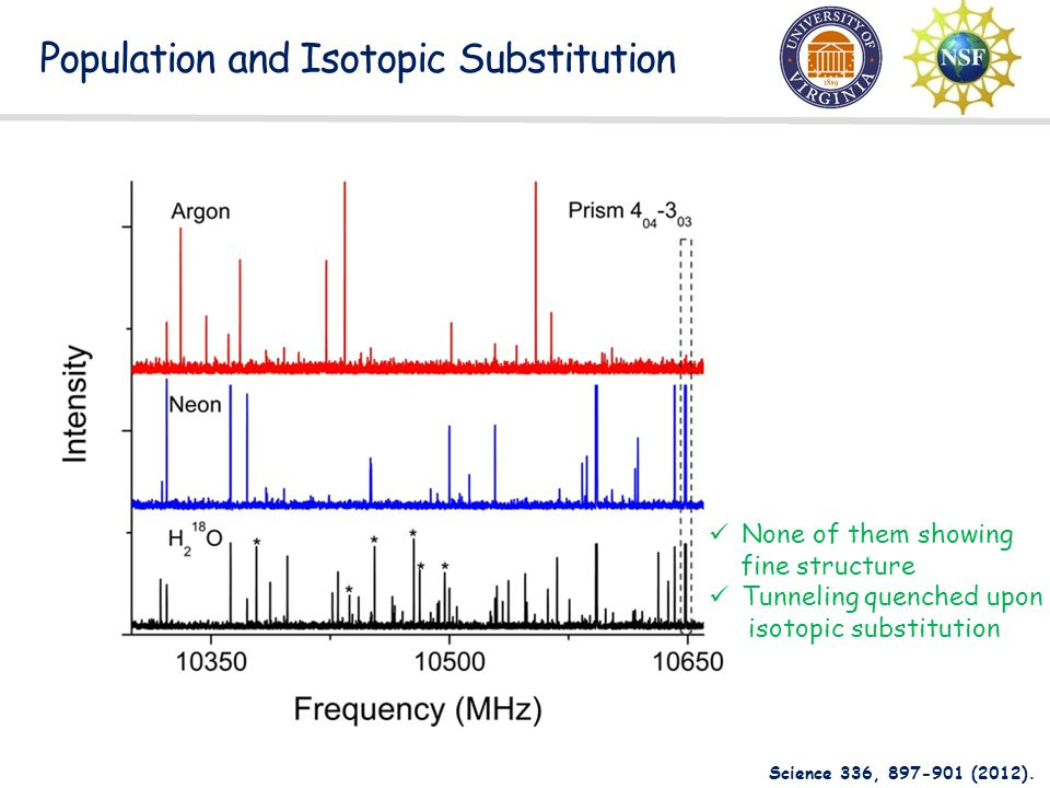 Population and Isotopic Substitution Science 336, 897-901 (2012). None of them showing fine structure Tunneling quenched upon isotopic substitution