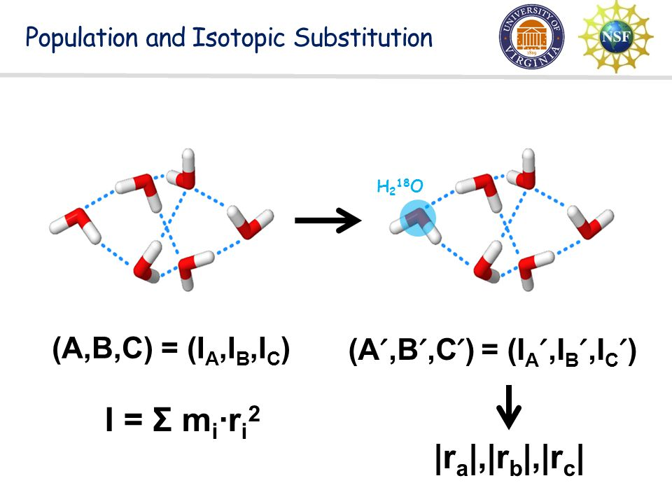 Population and Isotopic Substitution (A,B,C) = (I A,I B,I C ) I = Σ m i ∙r i 2 (A ˊ,B ˊ,C ˊ ) = (I A ˊ,I B ˊ,I C ˊ )  r a  , r b  , r c   H 2 18 O