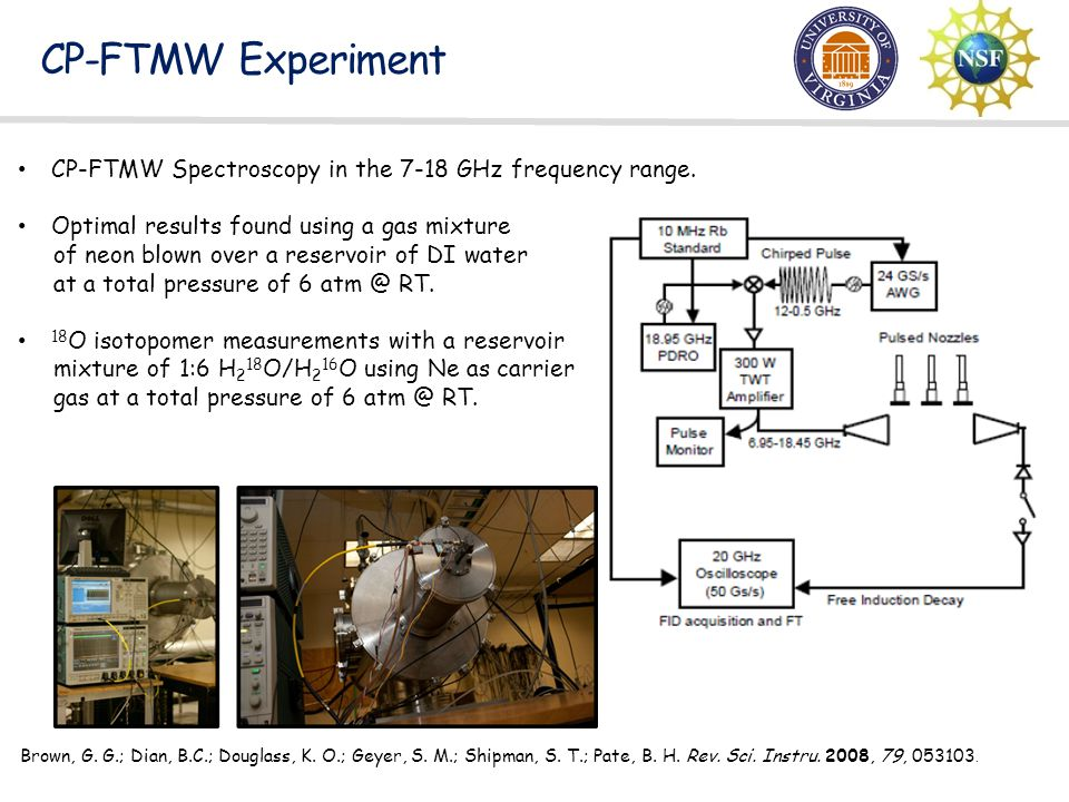CP-FTMW Experiment CP-FTMW Spectroscopy in the 7-18 GHz frequency range. Optimal results found using a gas mixture of neon blown over a reservoir of D