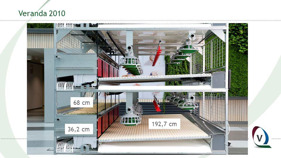 Veranda 2010 192,7 cm 68 cm 36,2 cm