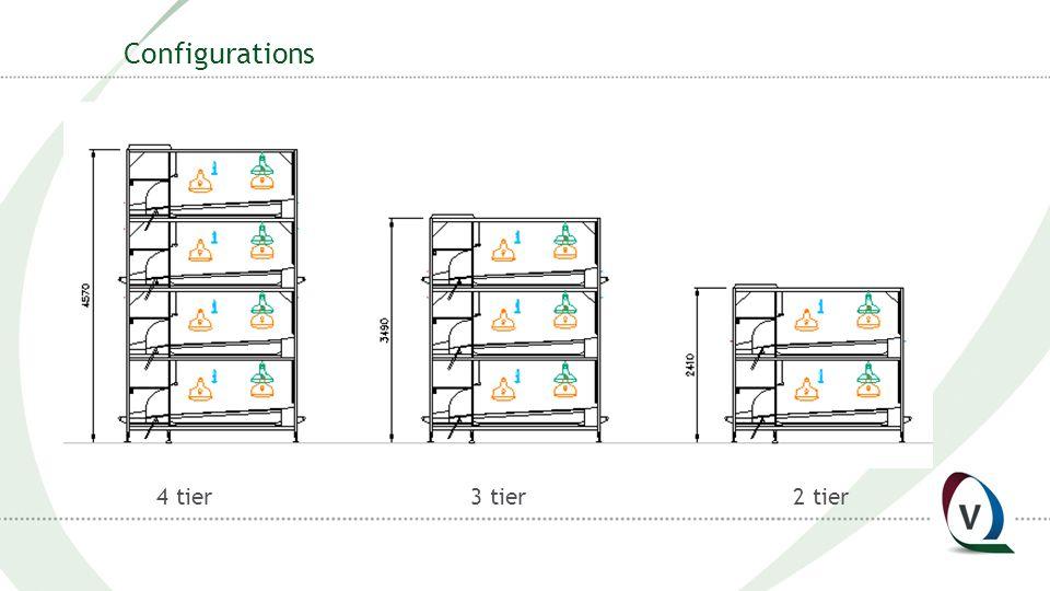 Configurations 4 tier3 tier2 tier