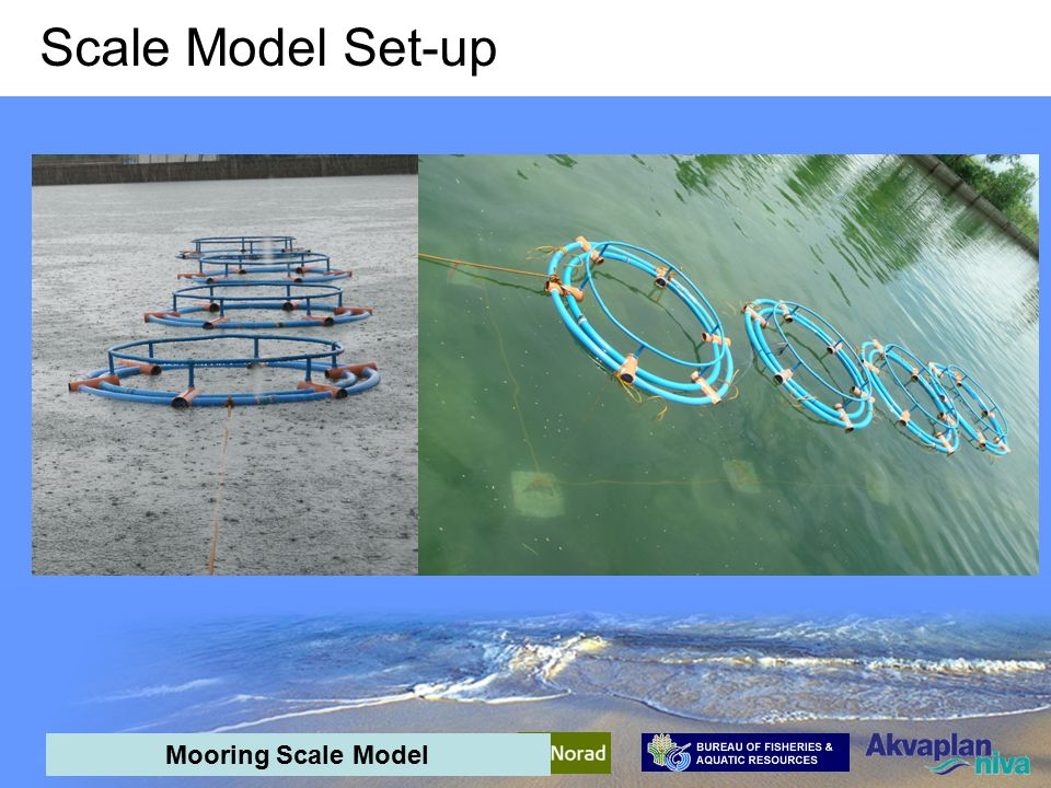 AquaPark Mid-term meeting - interim results Interlinked block moorings, upward lift Improved Mooring System Mooring Scale Model