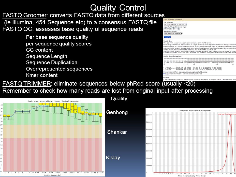 Quality Control FASTQ Groomer: converts FASTQ data from different sources (ie Illumina, 454 Sequence etc) to a consensus FASTQ file FASTQ QC: assesses base quality of sequence reads Per base sequence quality per sequence quality scores GC content Sequence Length Sequence Duplication Overrepresented sequences Kmer content Genhong Shankar Kislay FASTQ TRIMMER: eliminate sequences below phRed score (usually <20) Remember to check how many reads are lost from original input after processing Quality