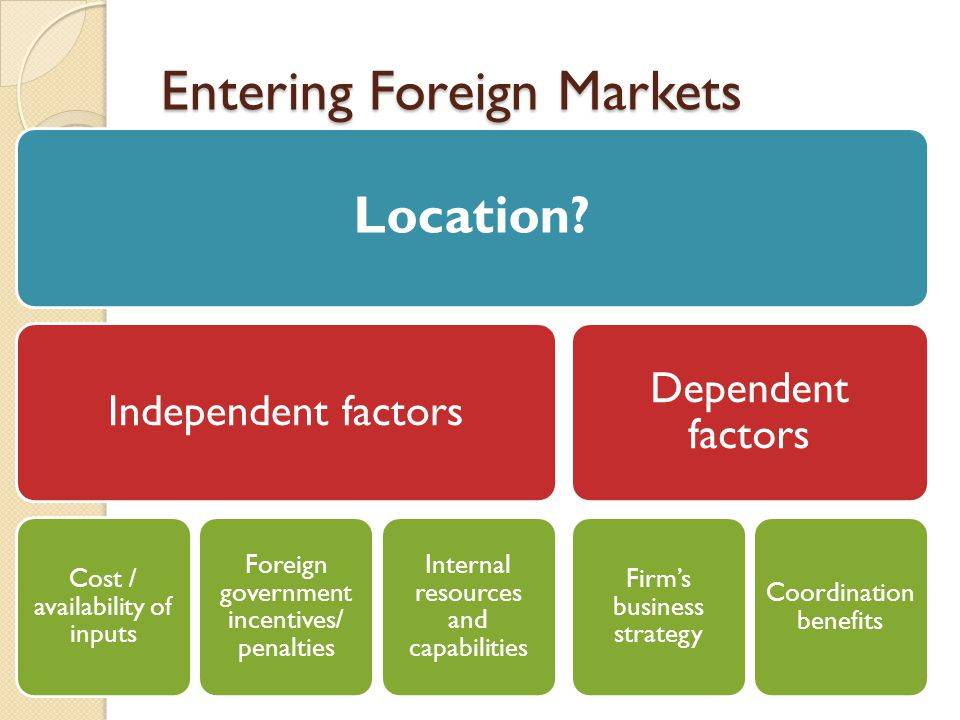 Entering Foreign Markets Location.
