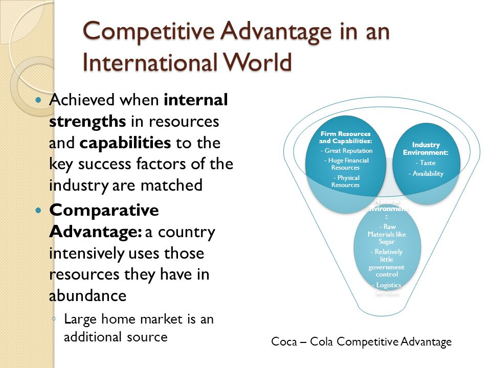 Competitive Advantage in an International World Achieved when internal strengths in resources and capabilities to the key success factors of the industry are matched Comparative Advantage: a country intensively uses those resources they have in abundance ◦ Large home market is an additional source Natural Environment : - Raw Materials like Sugar - Relatively little government control - Logistics Services Firm Resources and Capabilities: - Great Reputation - Huge Financial Resources - Physical Resources Industry Environment: - Taste - Availability Coca – Cola Competitive Advantage
