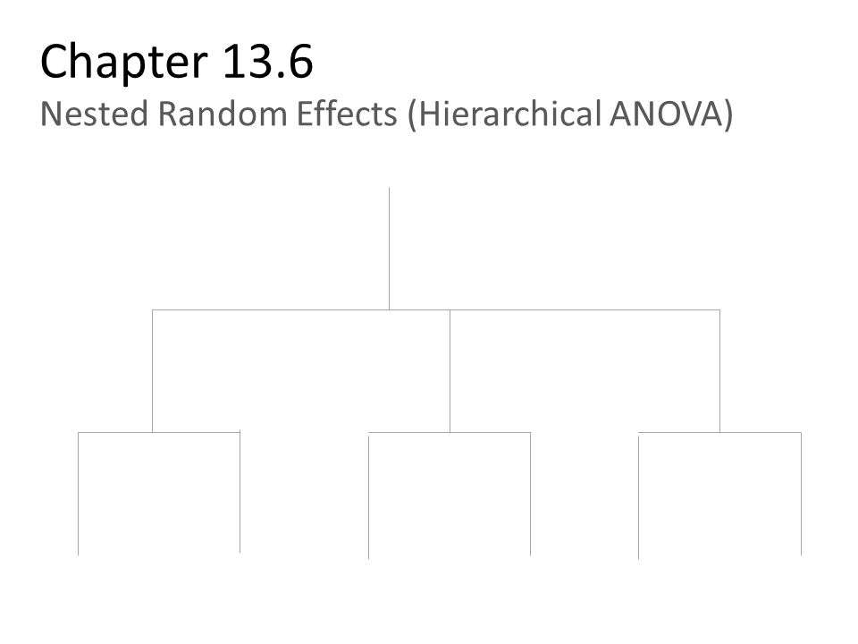 Chapter 13.6 Nested Random Effects (Hierarchical ANOVA)