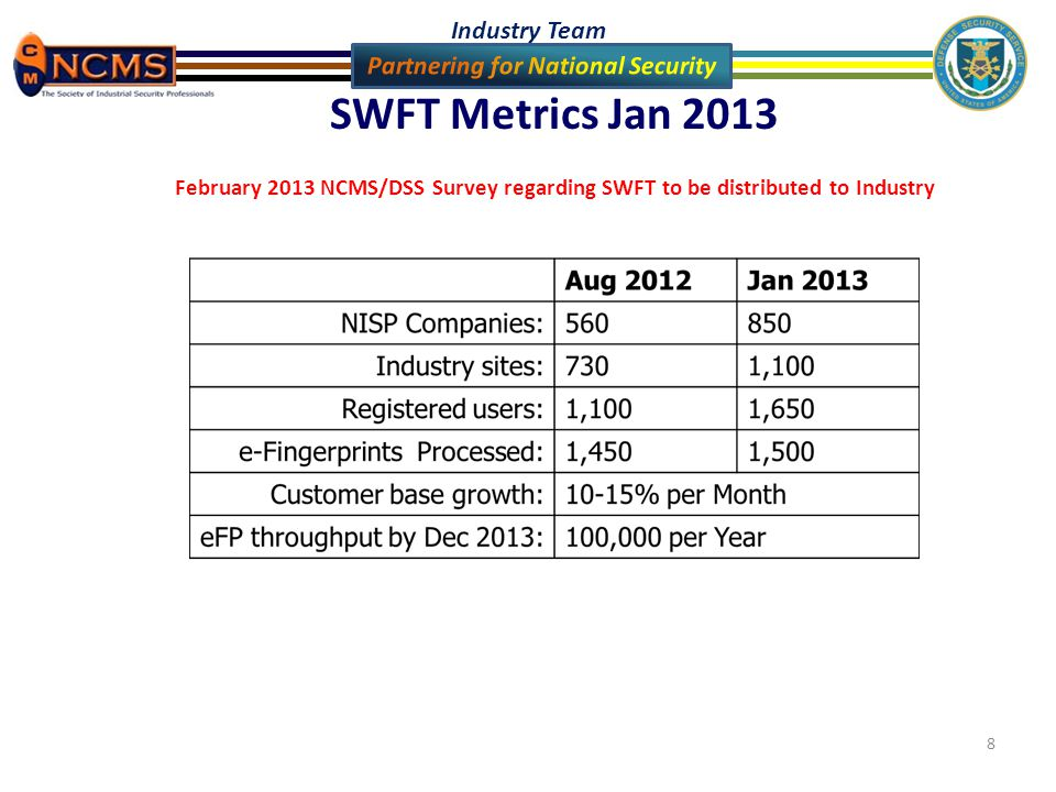 Industry Team 9 SWFT Metrics Jan 2013