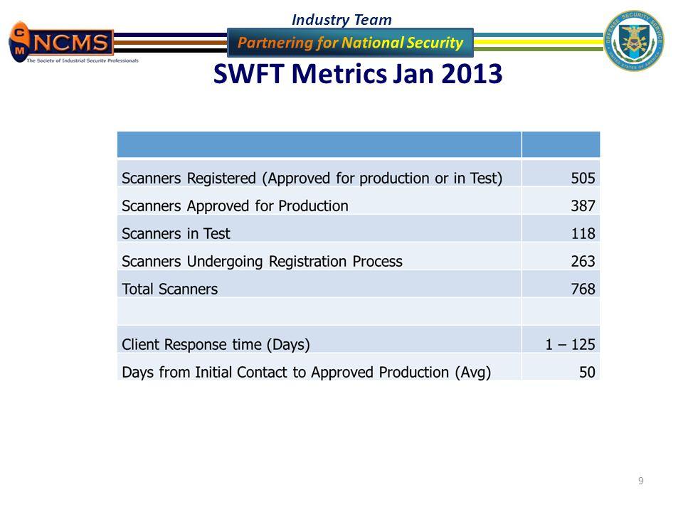 Industry Team 9 SWFT Metrics Jan 2013