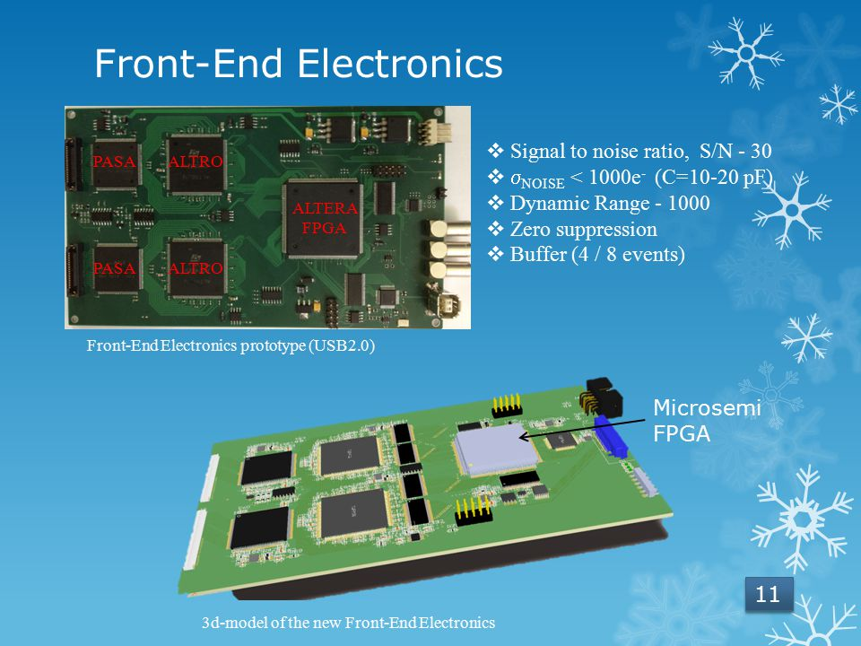 Front-End Electronics  Signal to noise ratio, S/N - 30   NOISE < 1000e - (С=10-20 pF)  Dynamic Range - 1000  Zero suppression  Buffer (4 / 8 events) Front-End Electronics prototype (USB2.0) 3d-model of the new Front-End Electronics PASA ALTRO ALTERA FPGA 11 Microsemi FPGA