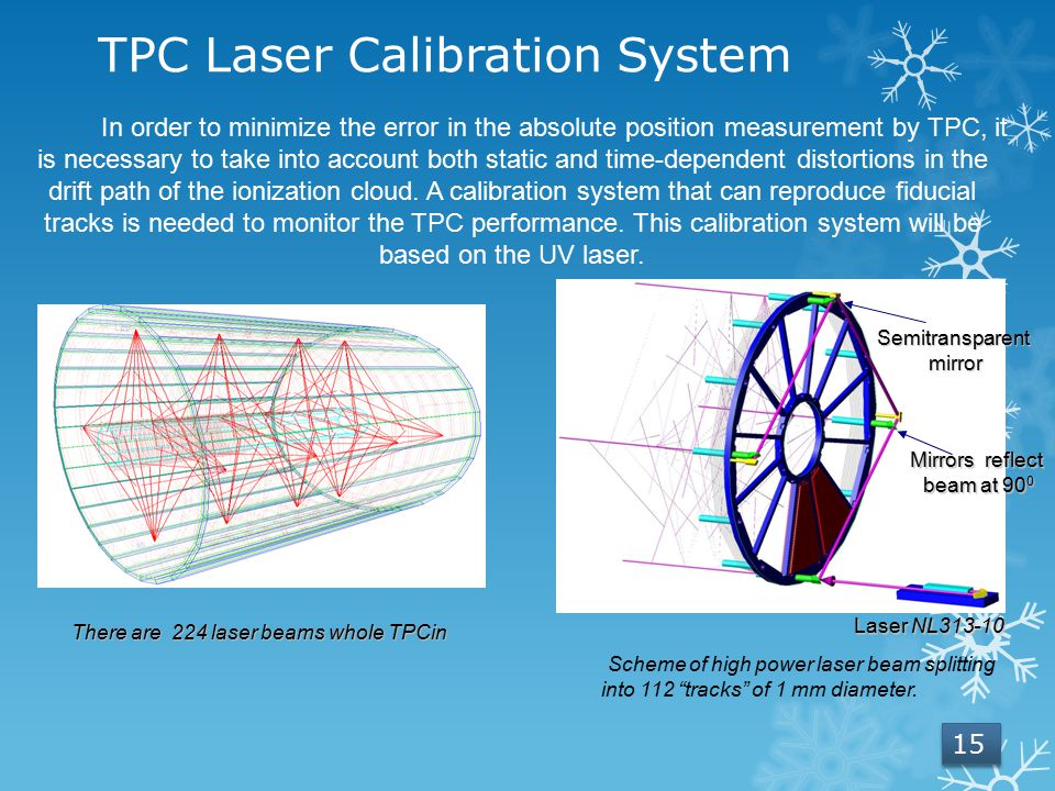 TPC Laser Calibration System There are 224 laser beams whole TPCin Mirrors reflect beam at 90 0 beam at 90 0 Laser NL313-10 Semitransparent mirror mirror Scheme of high power laser beam splitting into 112 tracks of 1 mm diameter.