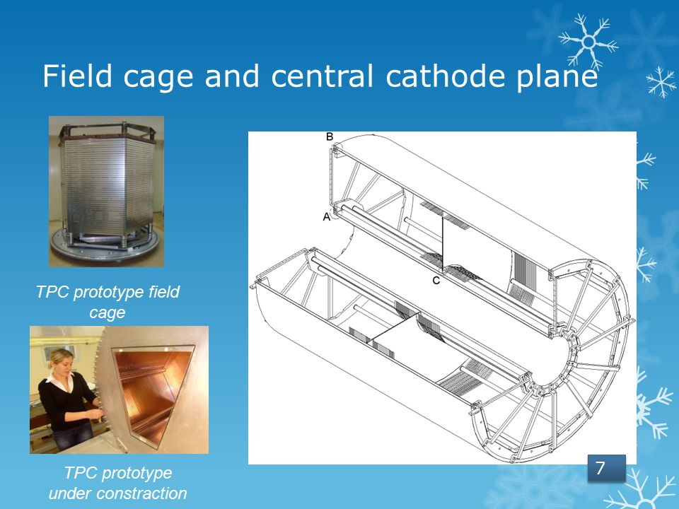Field cage and central cathode plane TPC prototype under constraction 7 7 TPC prototype field cage