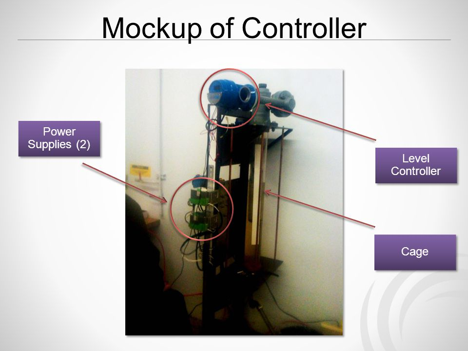 Mockup of Controller Power Supplies (2) Level Controller Cage