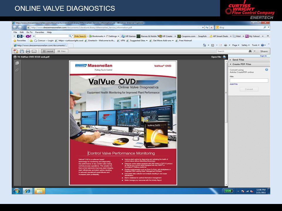 ONLINE VALVE DIAGNOSTICS Page.3