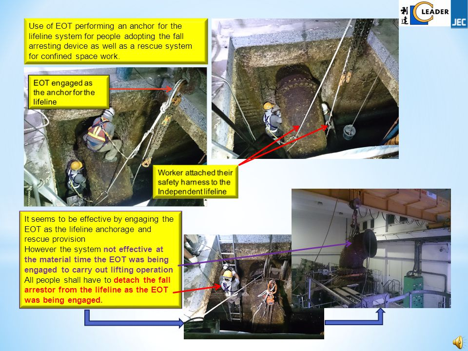 Method Statement for Installation of Steel Cage and Wall Opening for Sewage Pump Replacement at Flow Distribution Chamber in Wan Chai East PTW