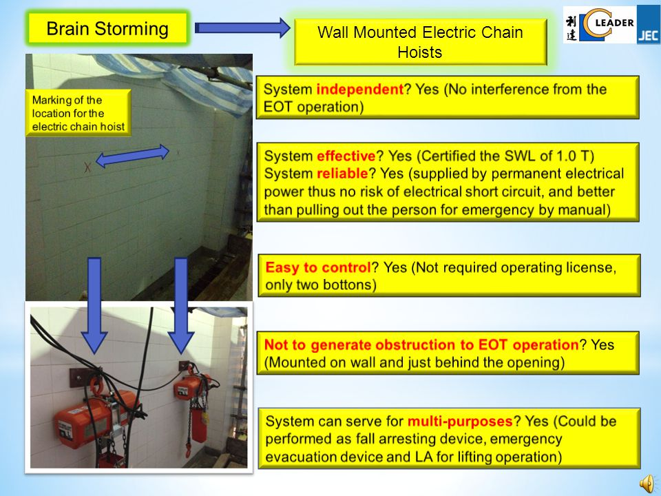 Wall Mounted Electric Chain Hoists