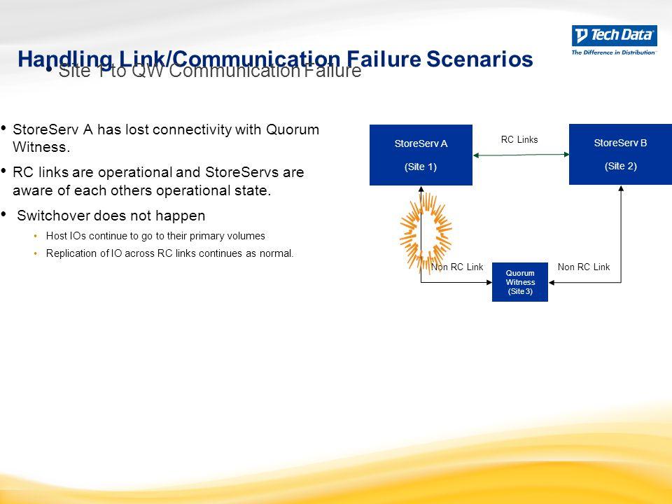 Handling Link/Communication Failure Scenarios Site 1 to QW Communication Failure StoreServ A has lost connectivity with Quorum Witness.