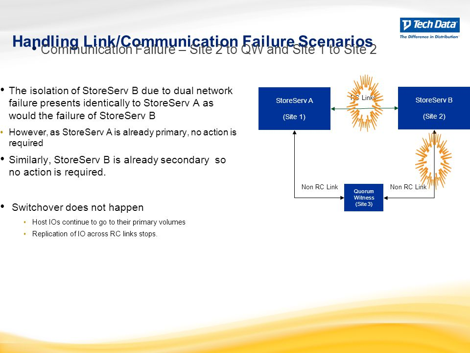 Handling Link/Communication Failure Scenarios Communication Failure – Site 2 to QW and Site 1 to Site 2 The isolation of StoreServ B due to dual network failure presents identically to StoreServ A as would the failure of StoreServ B However, as StoreServ A is already primary, no action is required Similarly, StoreServ B is already secondary so no action is required.