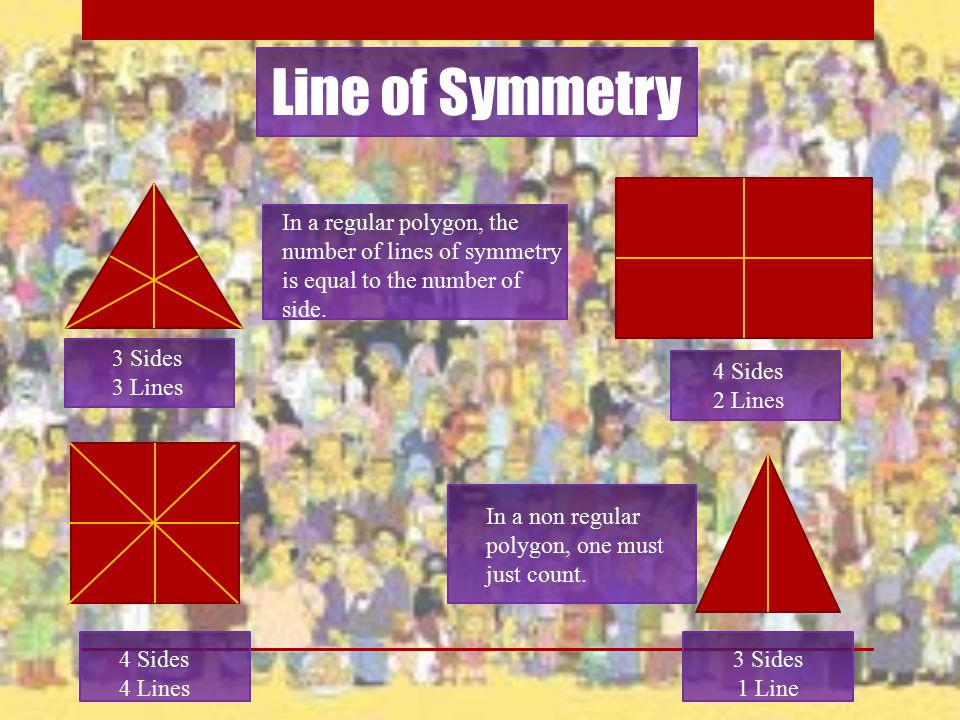 Line of Symmetry 3 Sides 3 Lines 4 Sides 2 Lines 4 Sides 4 Lines 3 Sides 1 Line In a regular polygon, the number of lines of symmetry is equal to the