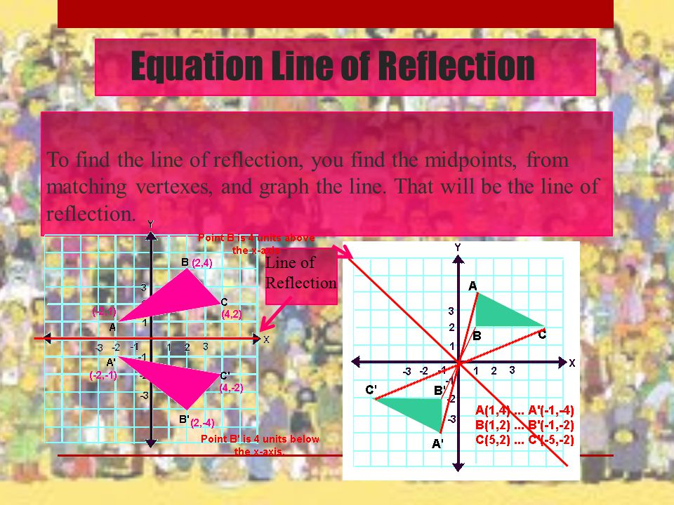 Equation Line of Reflection To find the line of reflection, you find the midpoints, from matching vertexes, and graph the line. That will be the line