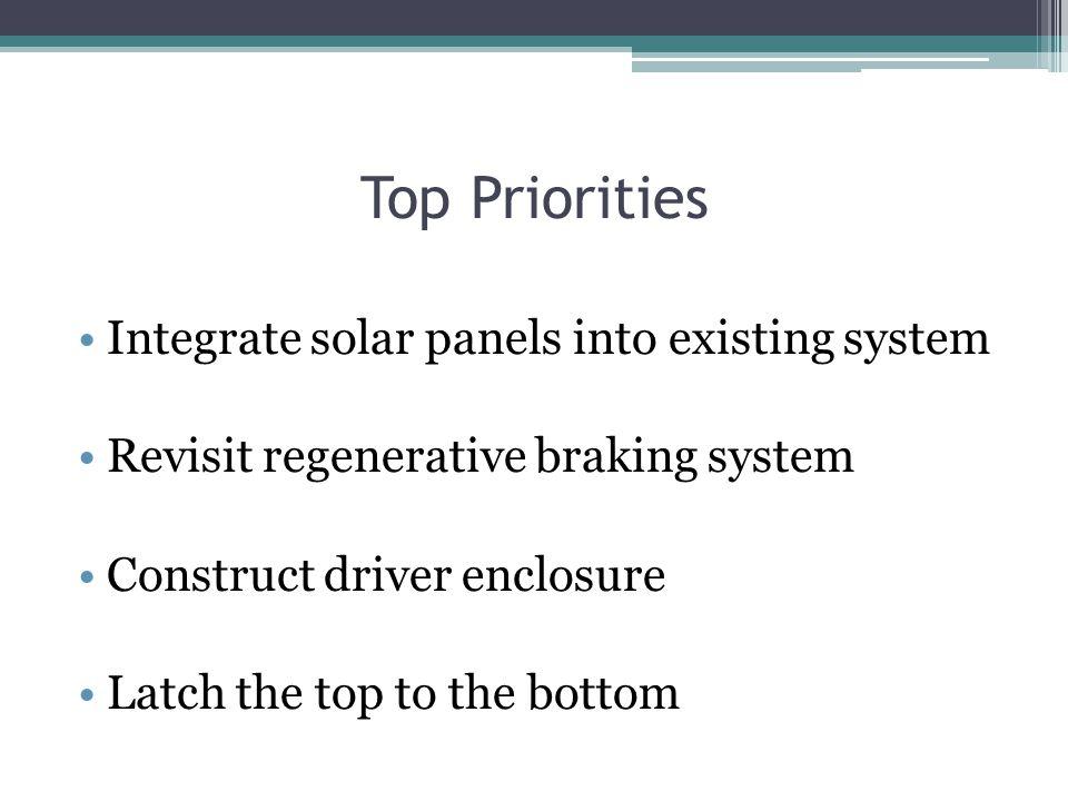 Electrical continued Regenerative Braking System Test Box