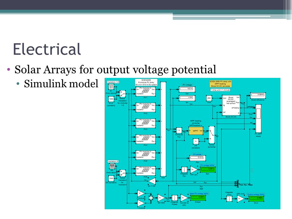 Solar Arrays for output voltage potential Simulink model