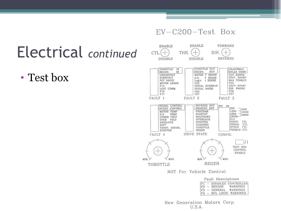 Electrical continued Test box