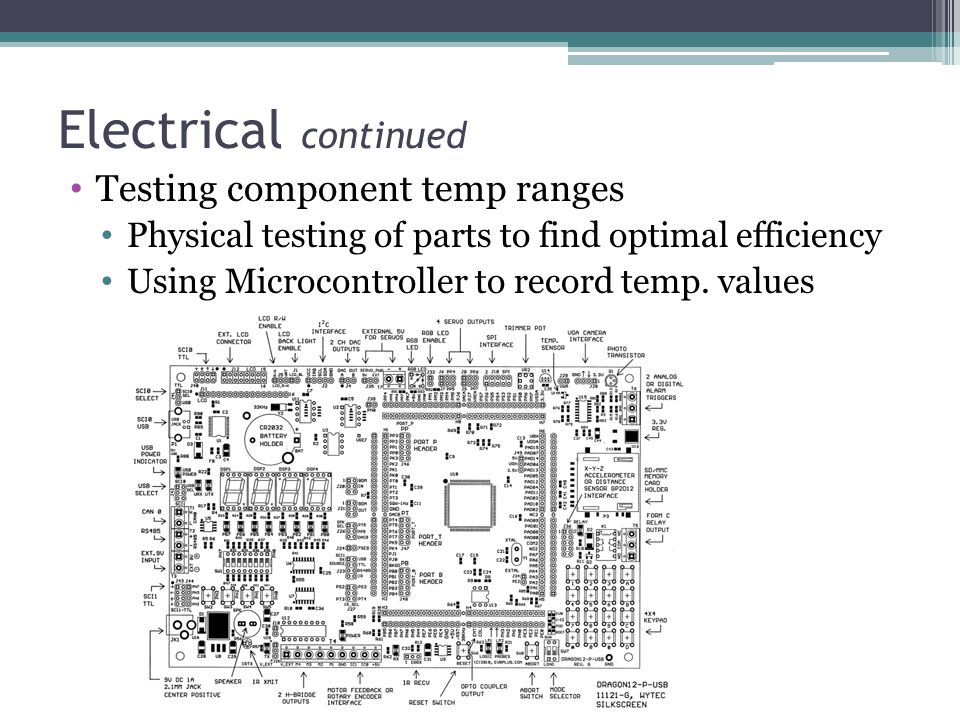 Electrical continued Testing component temp ranges Physical testing of parts to find optimal efficiency Using Microcontroller to record temp.