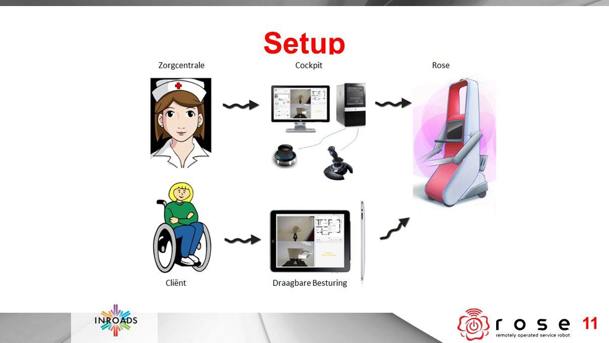 Setup 11