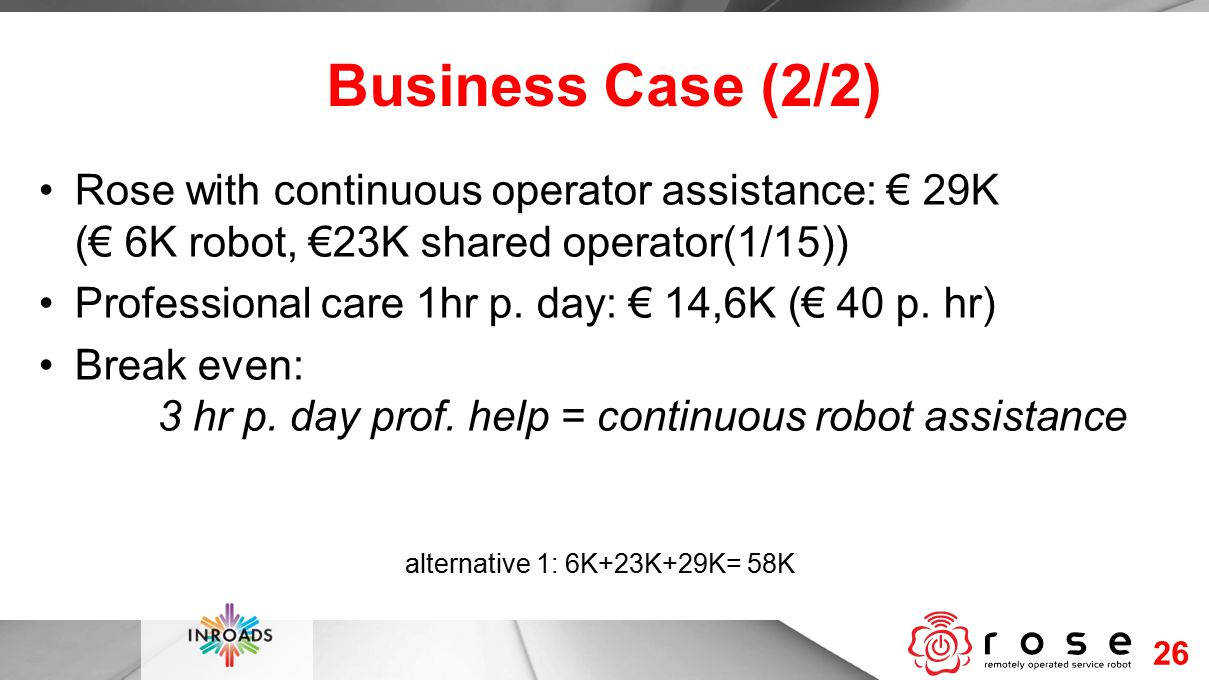 Business Case (2/2) Rose with continuous operator assistance: € 29K (€ 6K robot, €23K shared operator(1/15)) Professional care 1hr p.