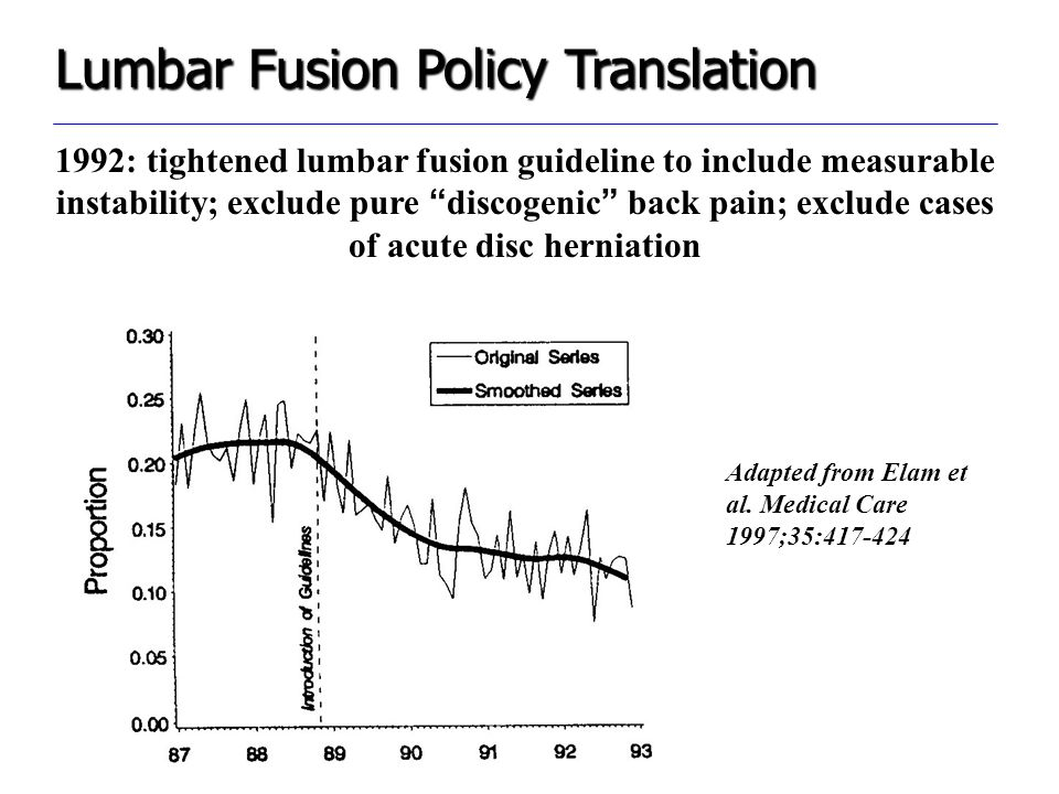 Lumbar Fusion Policy Translation 1992: tightened lumbar fusion guideline to include measurable instability; exclude pure discogenic back pain; exclude cases of acute disc herniation Adapted from Elam et al.