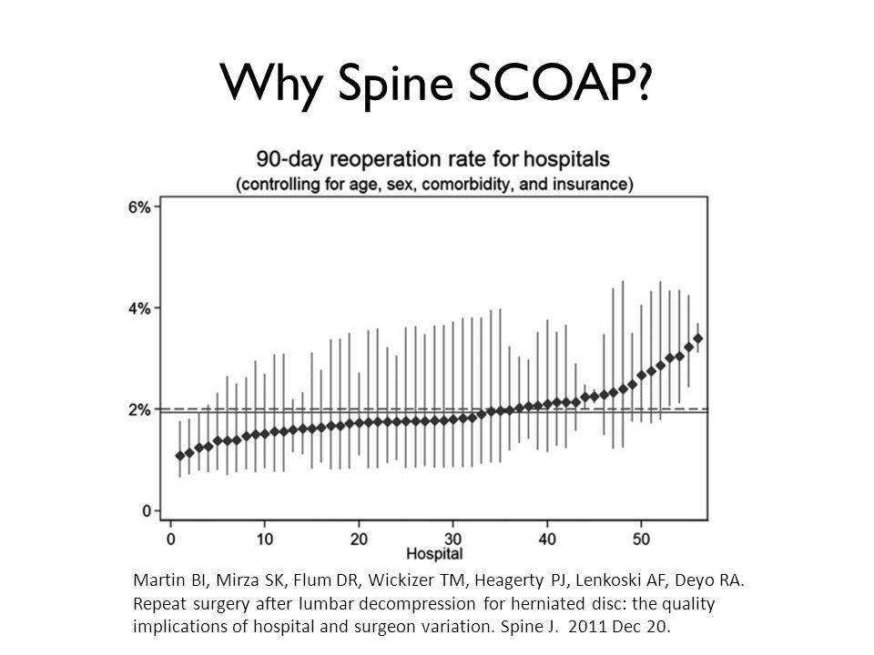 Why Spine SCOAP. Martin BI, Mirza SK, Flum DR, Wickizer TM, Heagerty PJ, Lenkoski AF, Deyo RA.