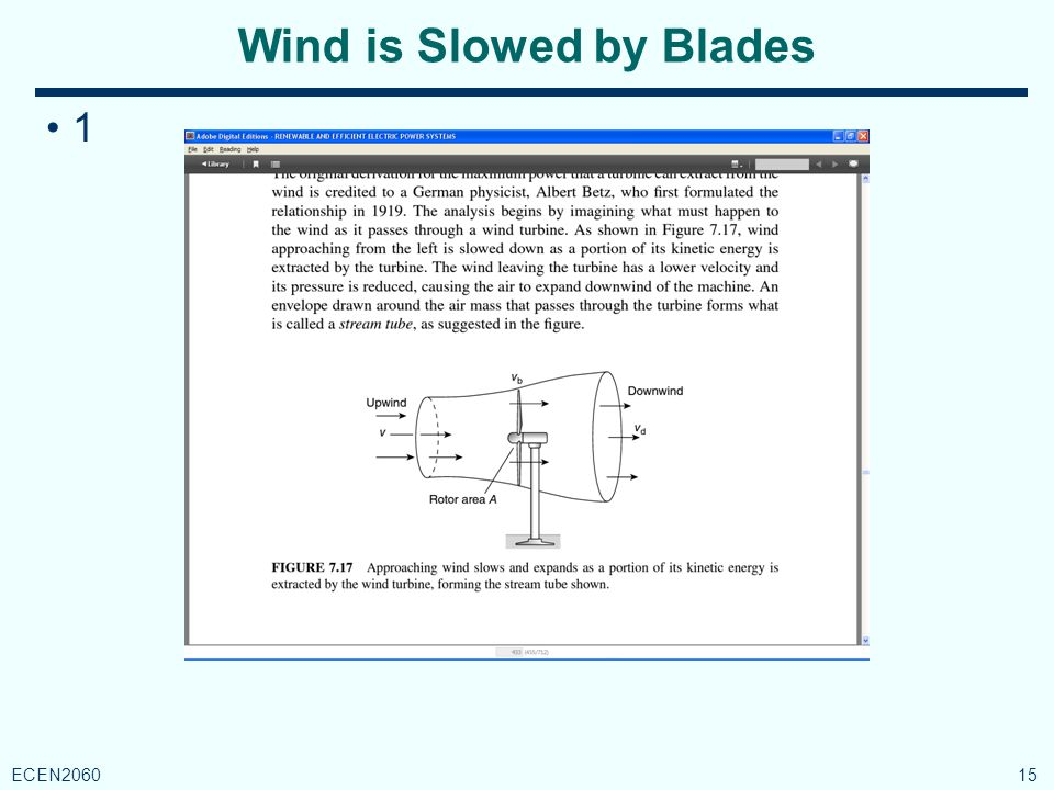 Wind is Slowed by Blades 1 15 ECEN2060