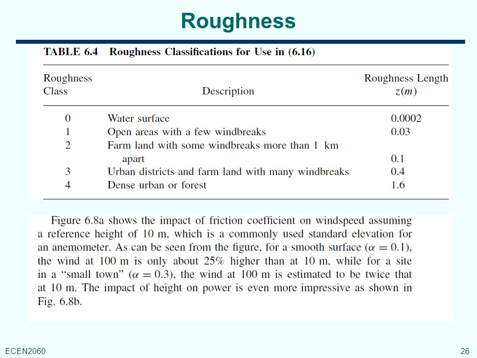 Roughness 26 ECEN2060