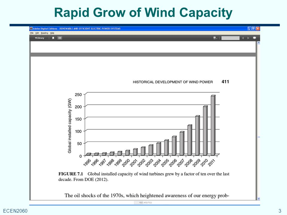 World Wide Growth of Wind Energy 4 ECEN2060