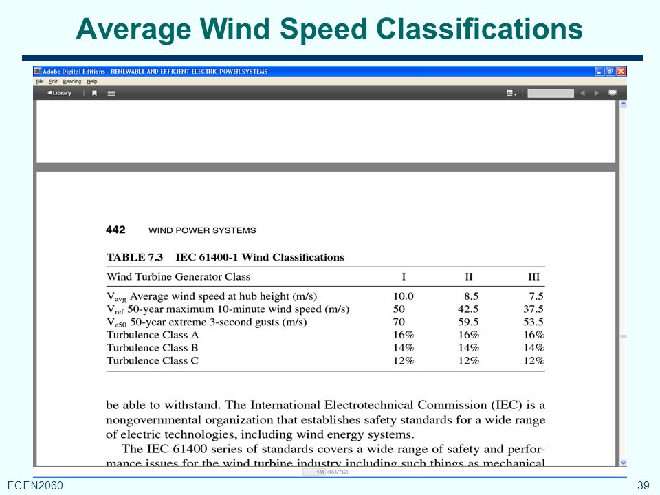 Average Wind Speed Classifications 39 ECEN2060