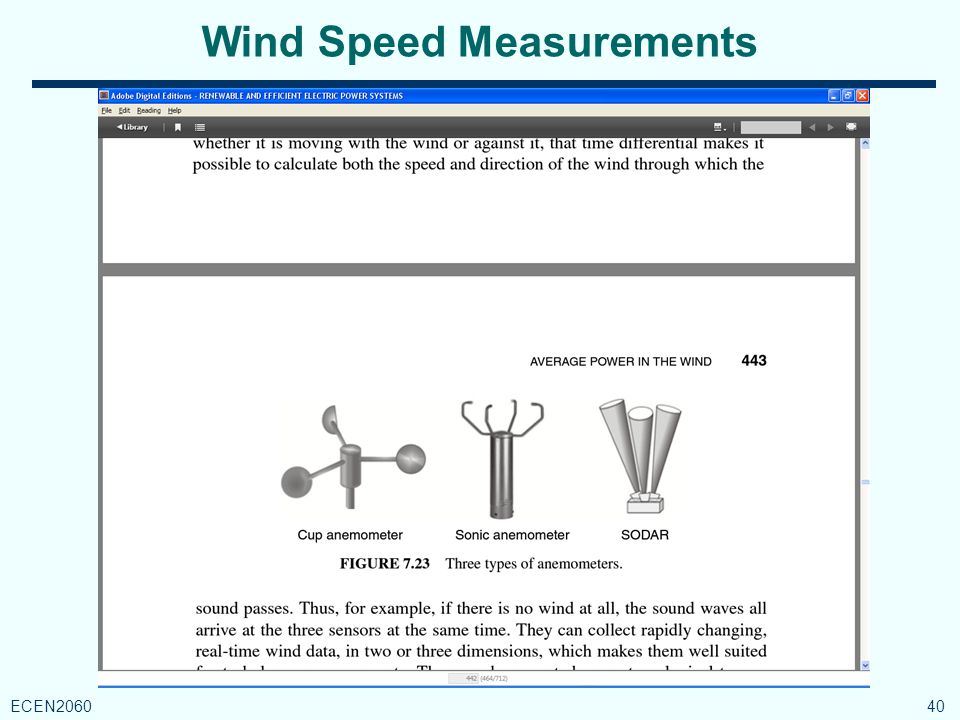 Wind Speed Measurements 40 ECEN2060
