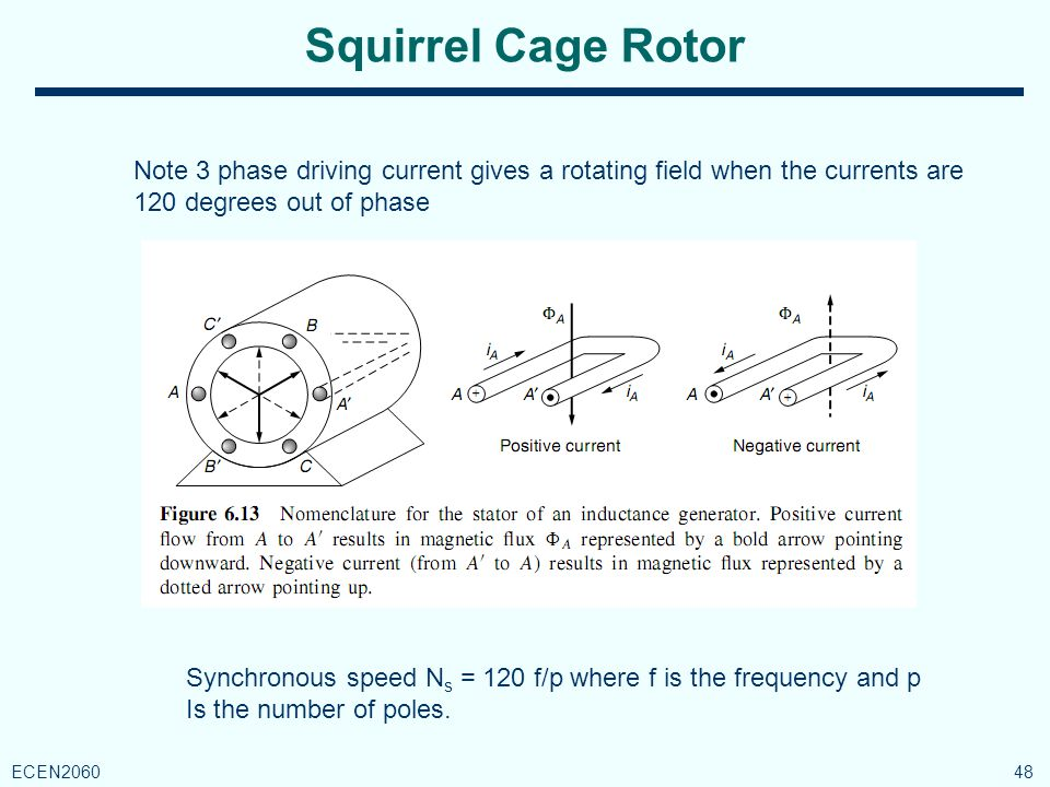 Squirrel Cage Rotor 48 ECEN2060 Note 3 phase driving current gives a rotating field when the currents are 120 degrees out of phase Synchronous speed N s = 120 f/p where f is the frequency and p Is the number of poles.