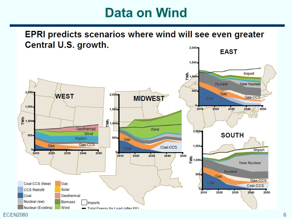 Data on Wind 6 ECEN2060