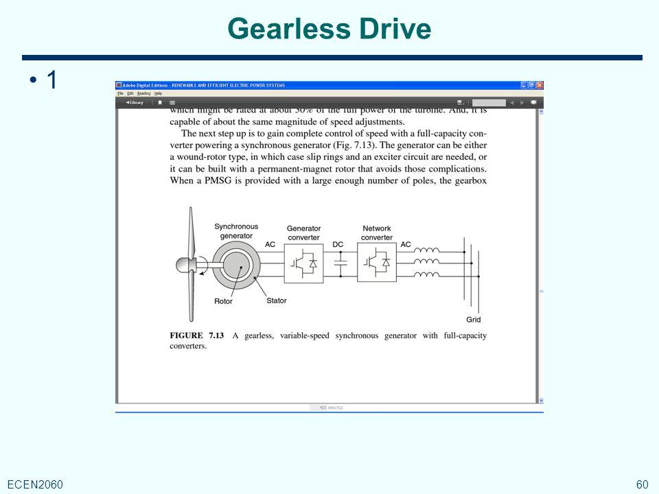 Gearless Drive 1 60 ECEN2060