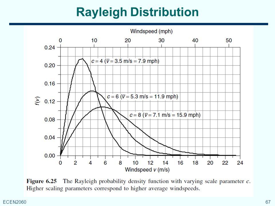 Rayleigh Distribution 67 ECEN2060