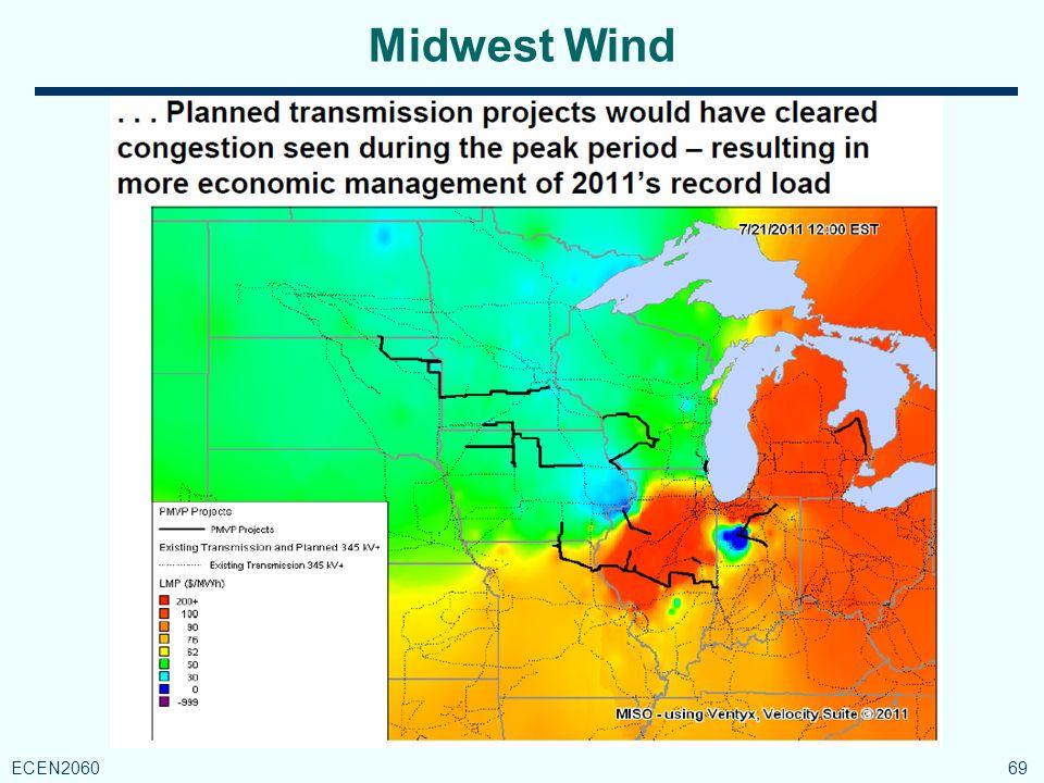 Midwest Wind 69 ECEN2060