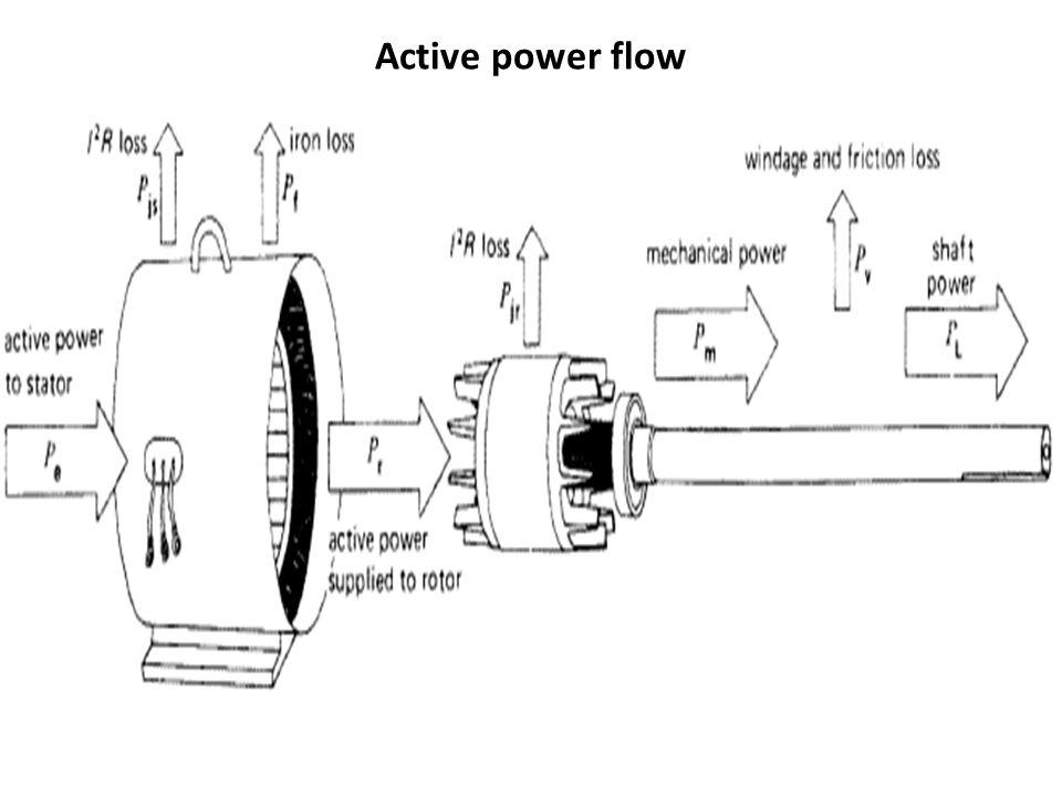 Active power flow