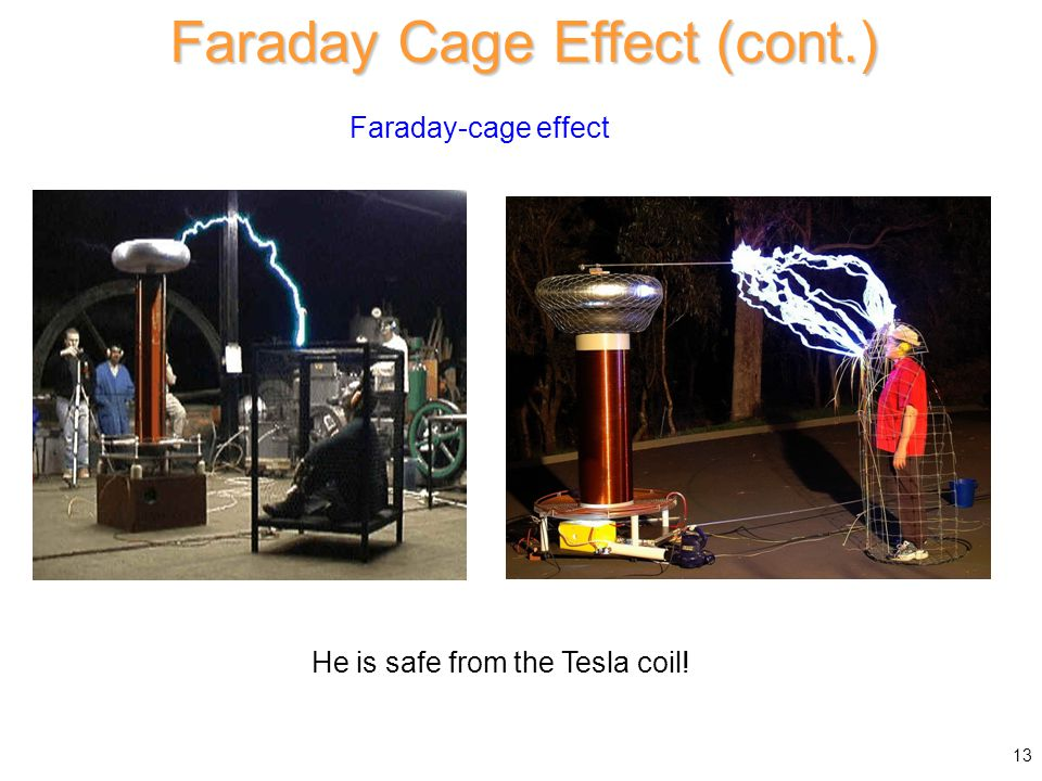 Faraday-cage effect He is safe from the Tesla coil! 13 Faraday Cage Effect (cont.)