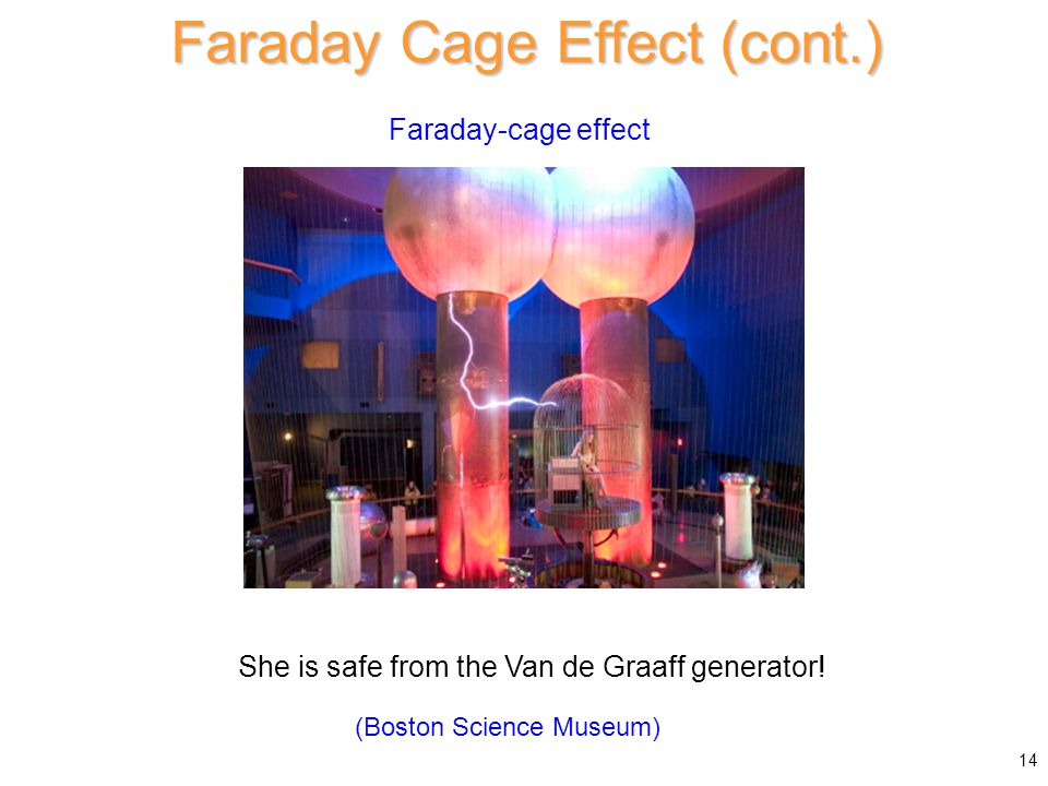 Faraday-cage effect She is safe from the Van de Graaff generator! 14 (Boston Science Museum) Faraday Cage Effect (cont.)